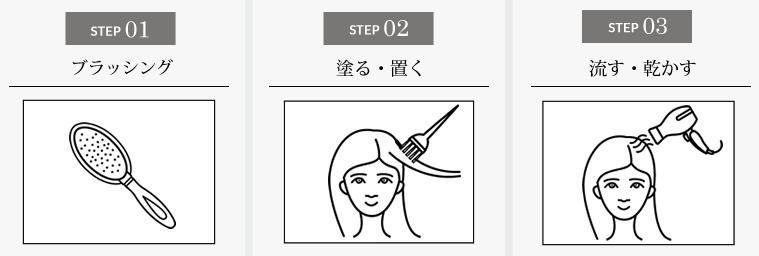 kiwabi染め方2